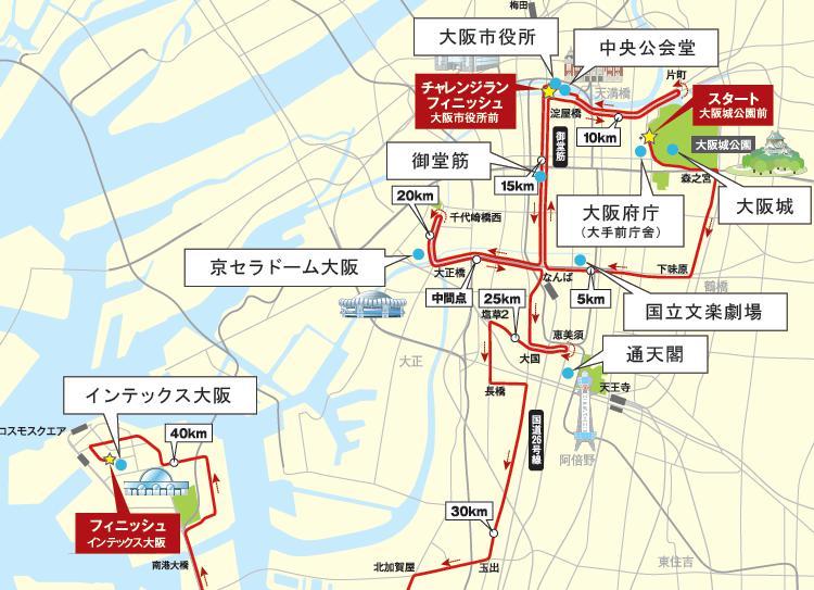大阪マラソン2016 コース
