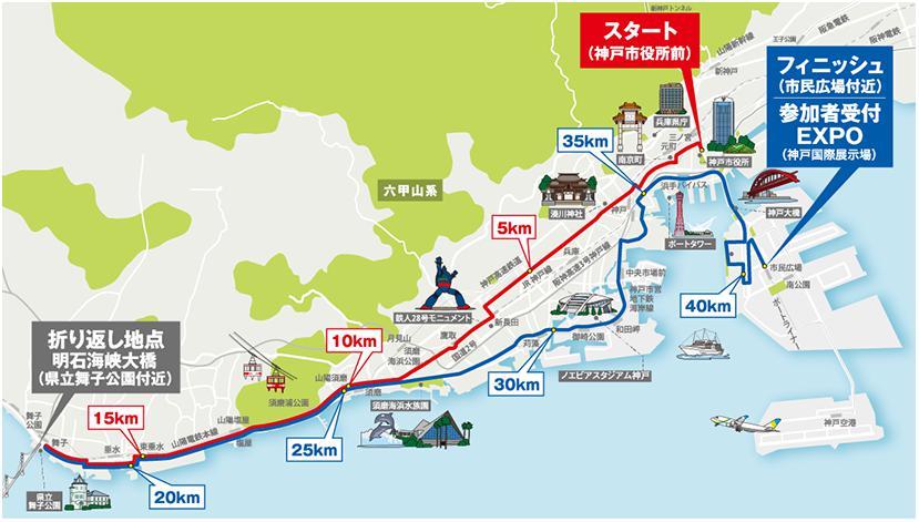 神戸マラソン2016 コース