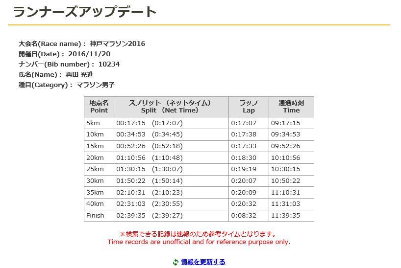 神戸マラソン2016プリキュアおじさん タイム