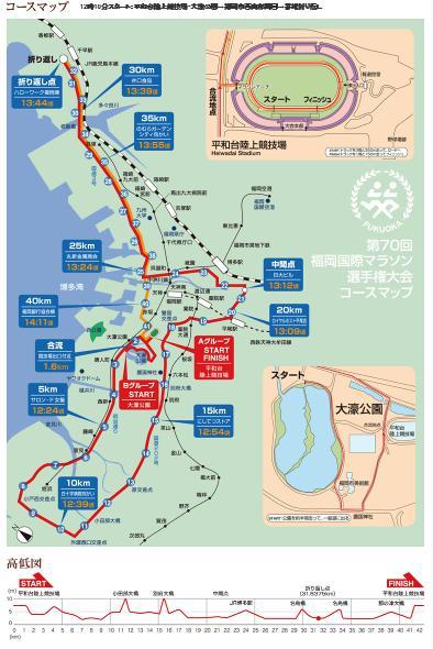 福岡国際マラソン2016 コース概要