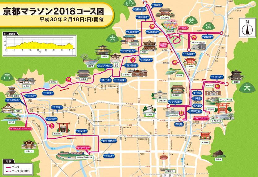 京都マラソン2018 コース