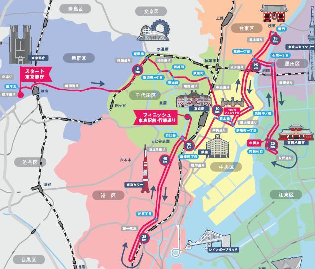 東京マラソン2017 コース