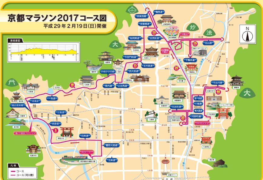 京都マラソン2017 コース