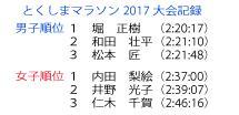 徳島マラソン 結果記録