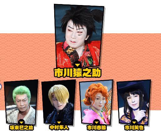 ワンピース歌舞伎Ⅱ2017 キャスト