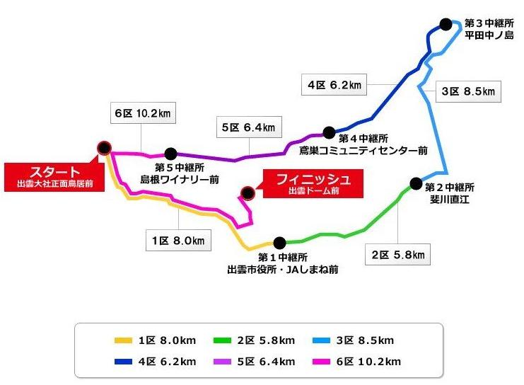 出雲駅伝2017 コース