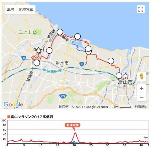 富山マラソン コース