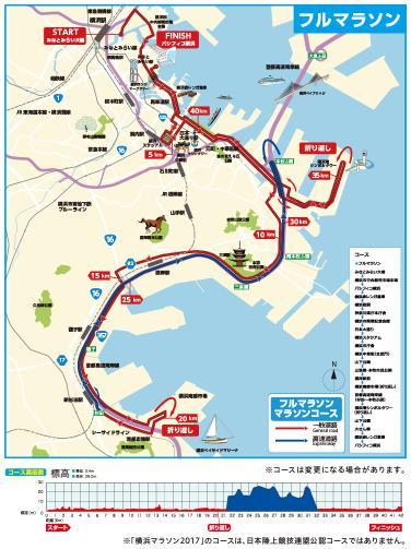 横浜マラソン2017 コース