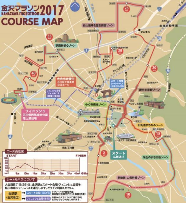 金沢マラソン コース