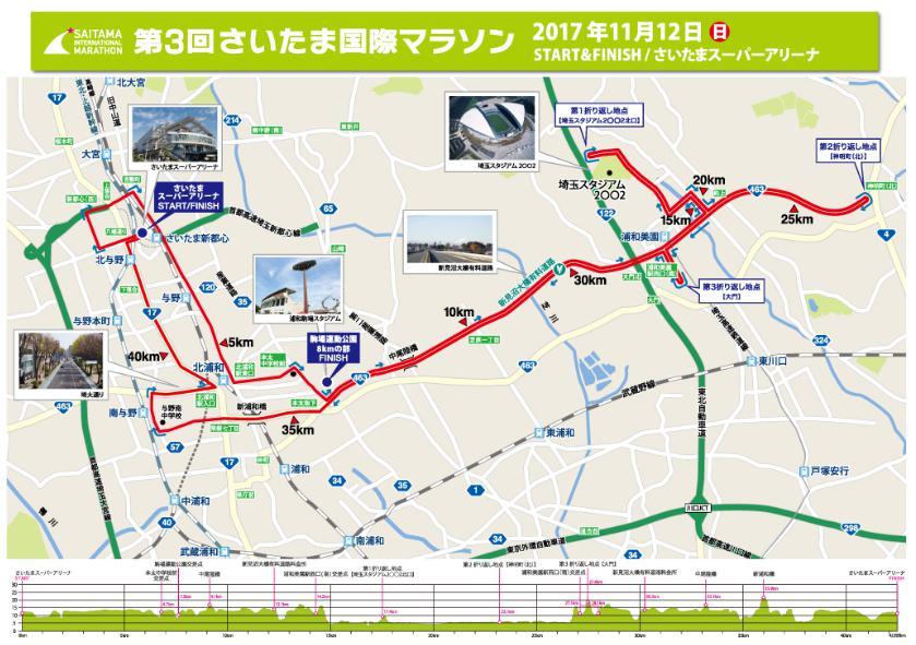 さいたま国際マラソン2017 コースマップ
