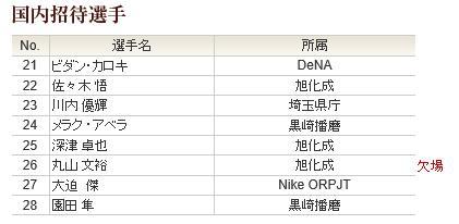 福岡国際マラソン2017 国内招待選手