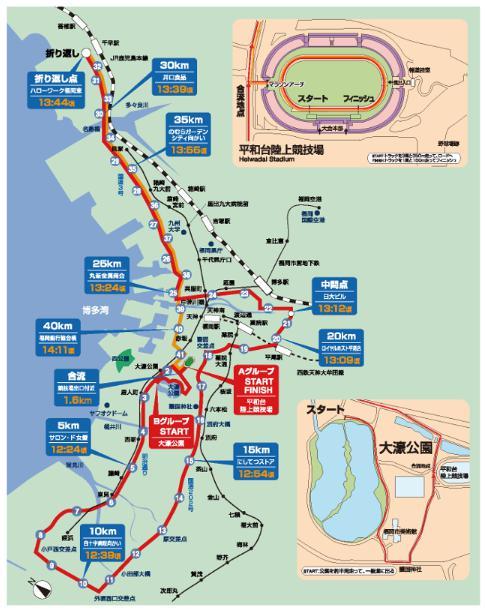 福岡国際マラソン2018 コース