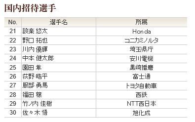 福岡国際マラソン2018 国内招待選手
