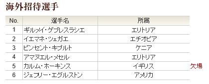 福岡国際マラソン2018 海外招待選手