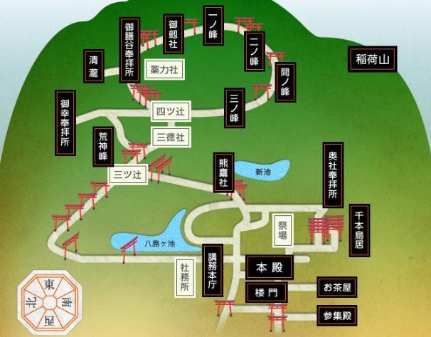 伏見稲荷大社初詣 参拝マップ