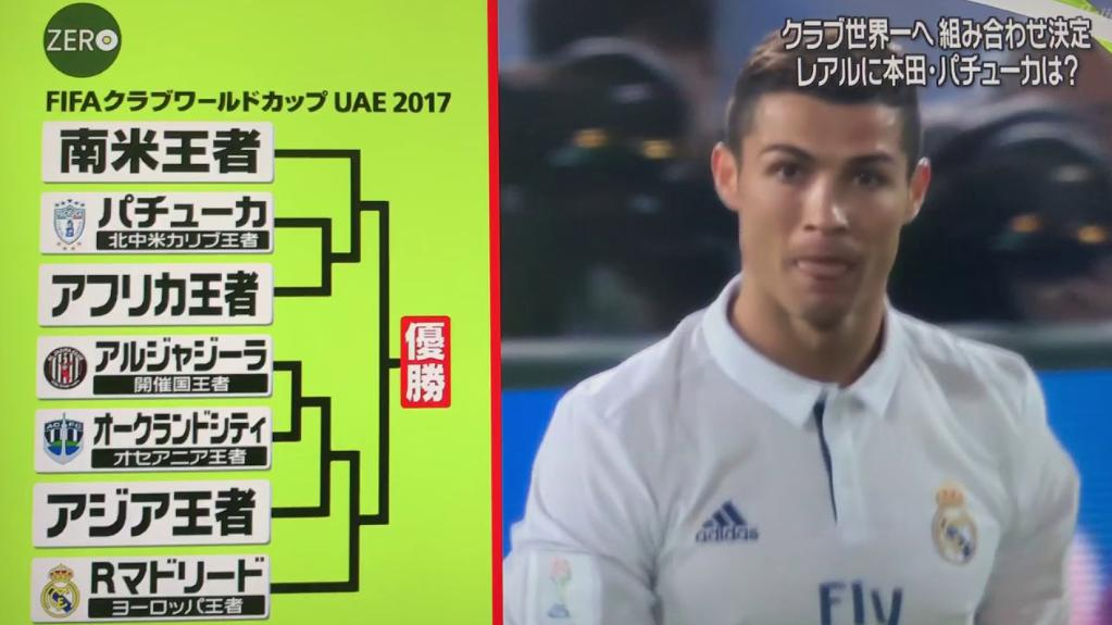 クラブワールドカップ2017 組み合わせ