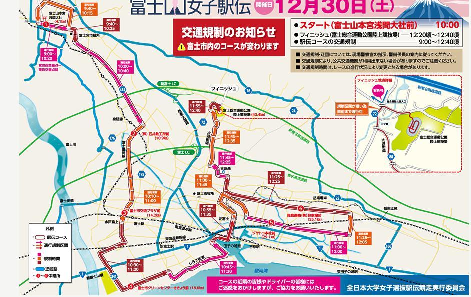 富士山女子駅伝 コース