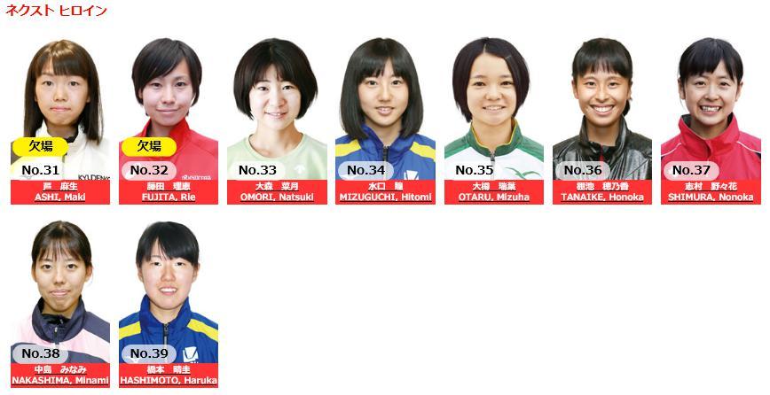 大阪国際女子マラソン2019ネクストヒロイン