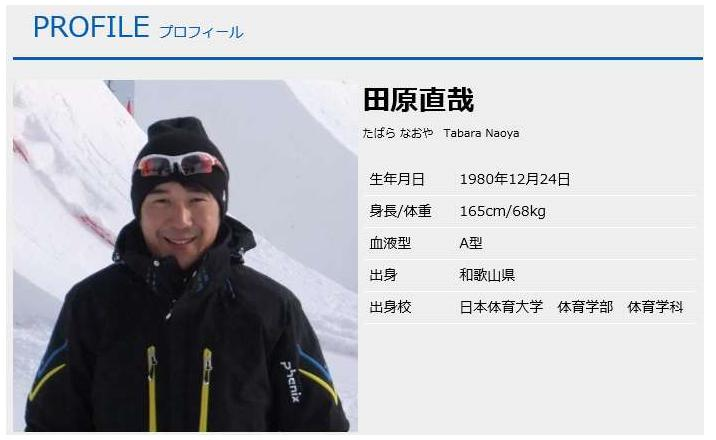 平昌オリンピックエアリアル 日本代表選手