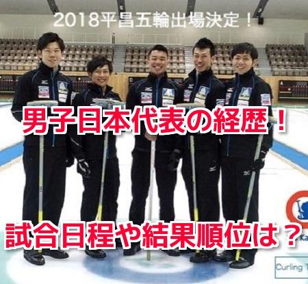 平昌オリンピックカーリング男子代表