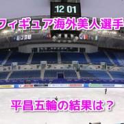 平昌オリンピックフィギュアスケート海外美人選手