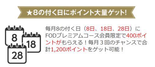 FOD8のつく日ポイント
