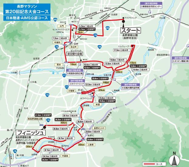 長野マラソン コース