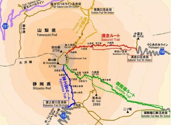 富士山山開き ルート