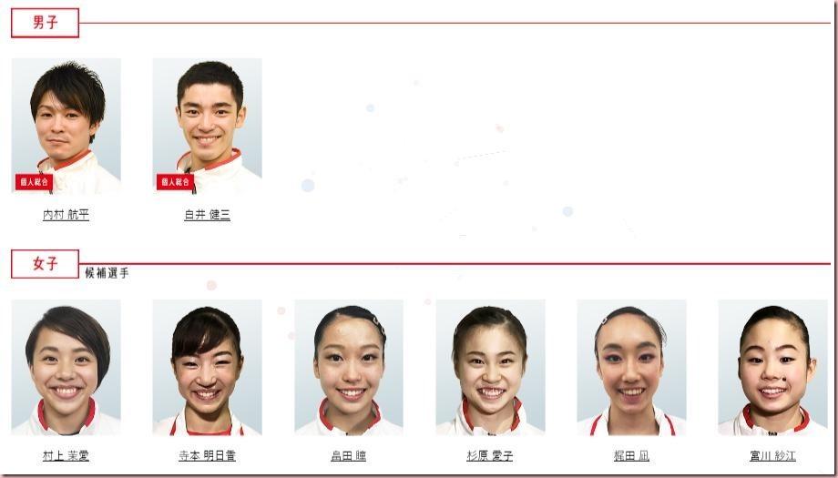 世界体操日本代表選手
