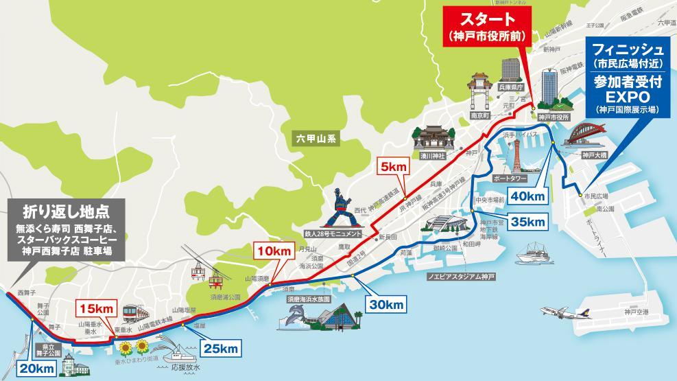 神戸マラソン コース