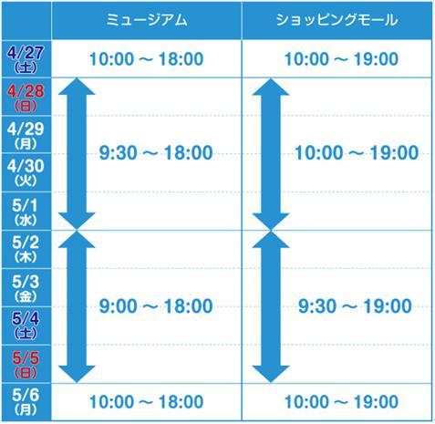 神戸アンパンマンミュージアム3