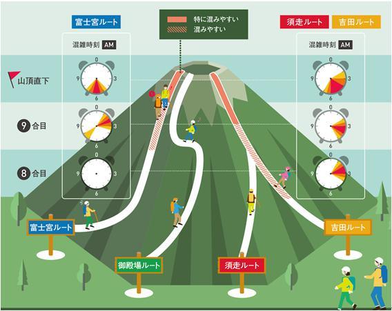 富士山登山3