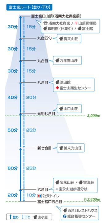 富士山登山4