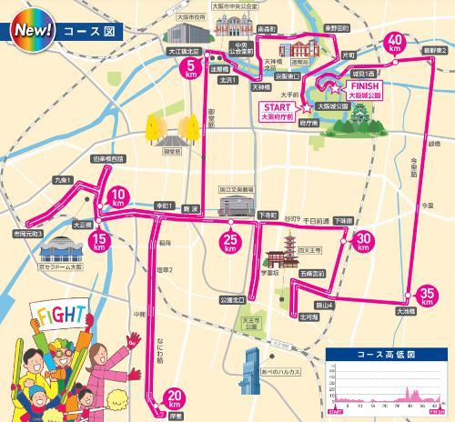 大阪マラソンコース地図