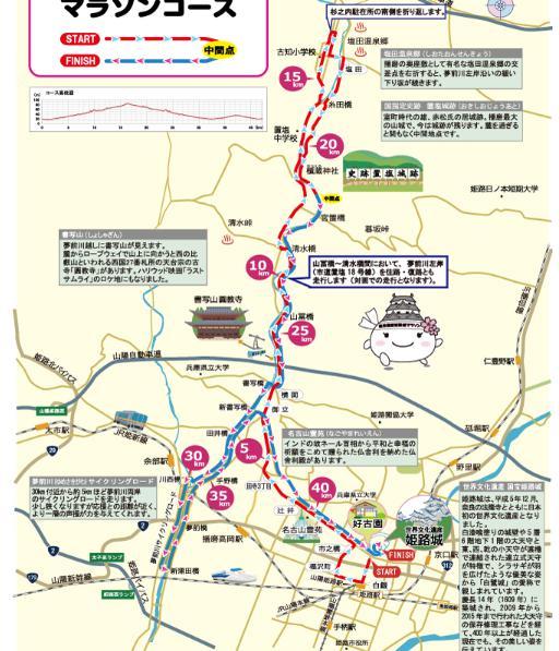 姫路城マラソンコース
