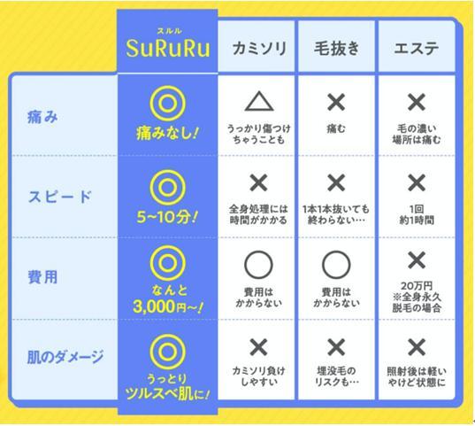 SuRuRu5