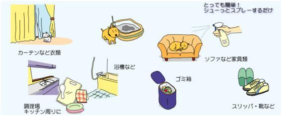 ペット除菌消臭3